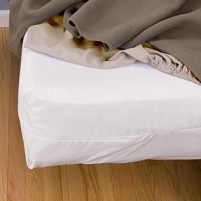Classic Low Profile Box Spring Covers